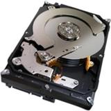Storage (HDD, SD)